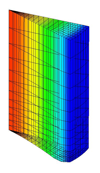 Opencv Griddata
